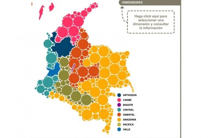 Foto del Índice de libertad de expresión y acceso a la información en Colombia