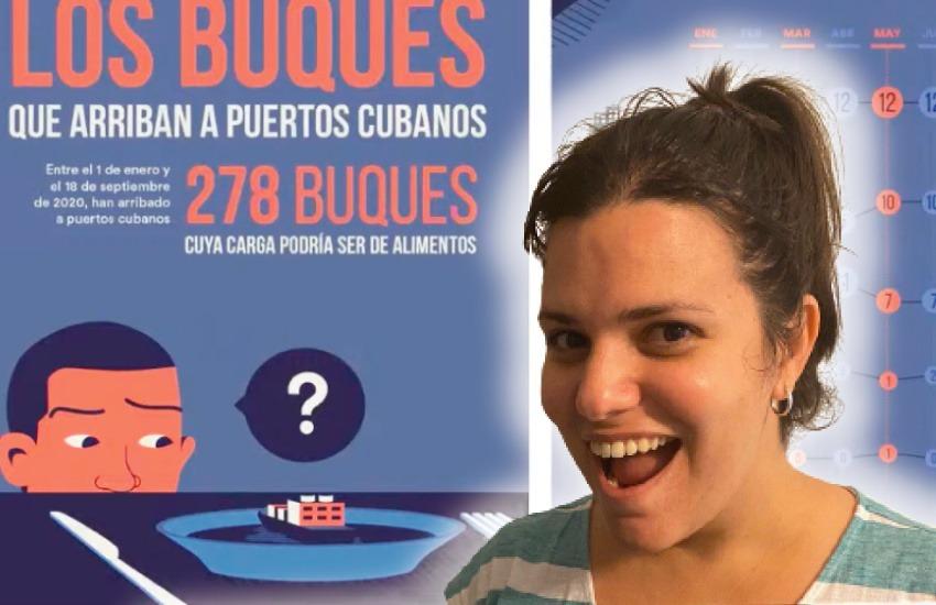 Elaine Díaz fundó Periodismo de Barrio en 2015 como un blog para cubrir a damnificados de desastres.