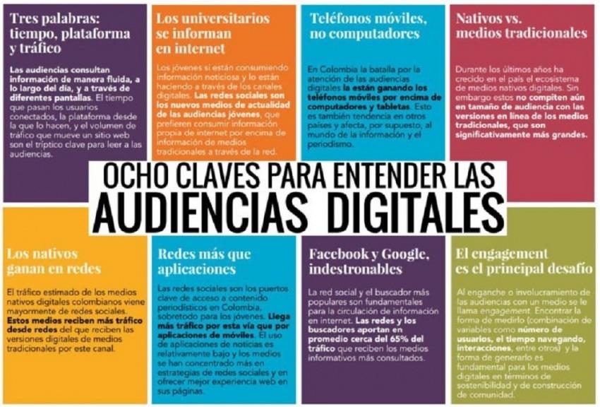 Ocho claves para entender a las audiencias digitales en Colombia
